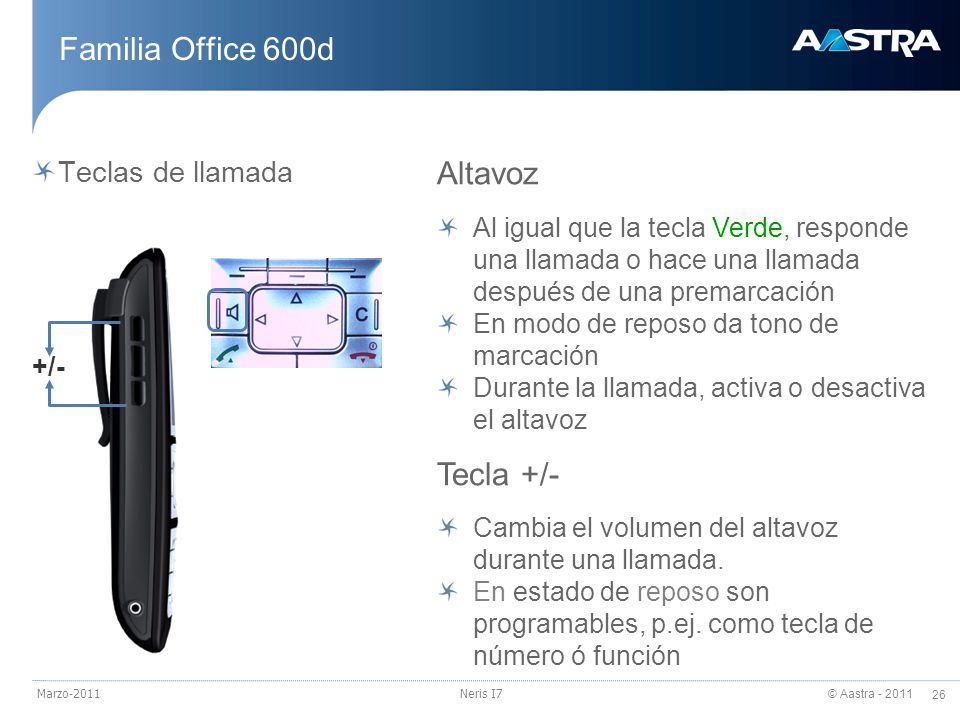 Familia Office 600d Altavoz Tecla +/- Teclas de llamada