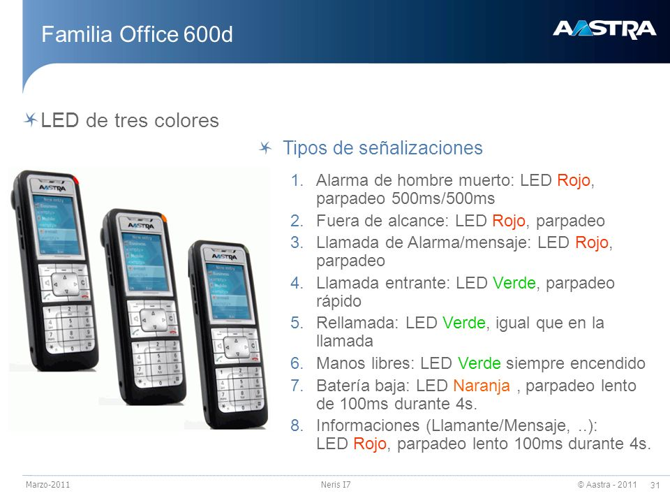 Familia Office 600d LED de tres colores Tipos de señalizaciones