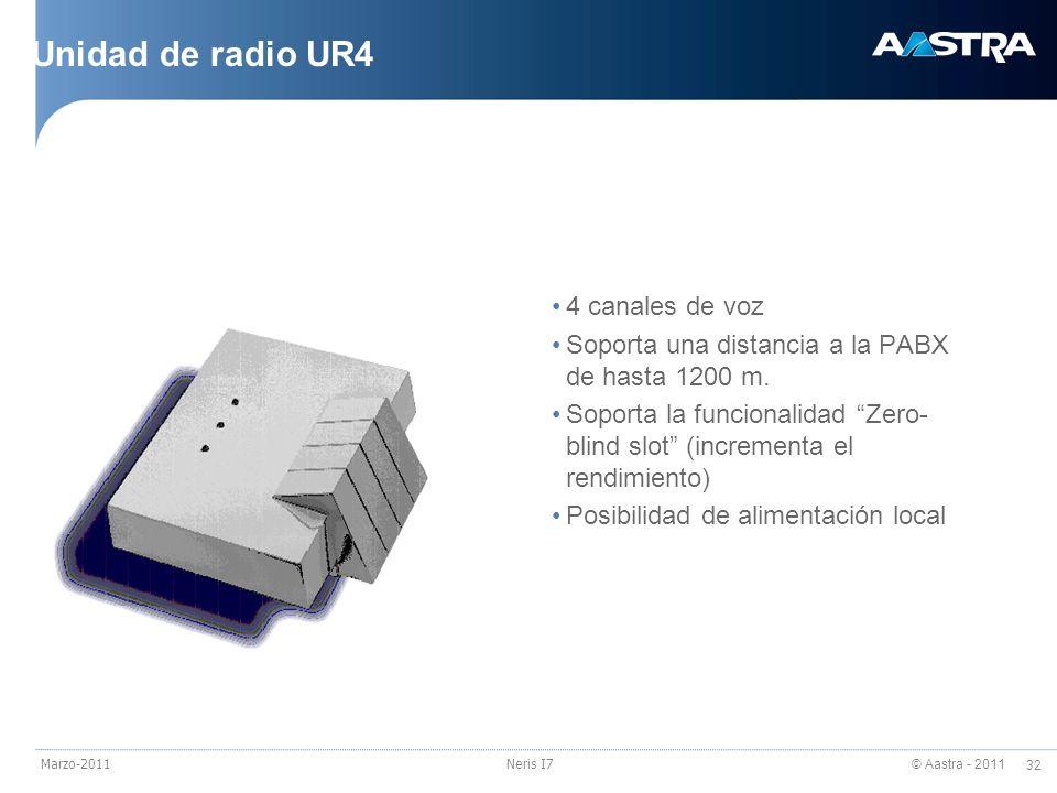 Unidad de radio UR4 4 canales de voz
