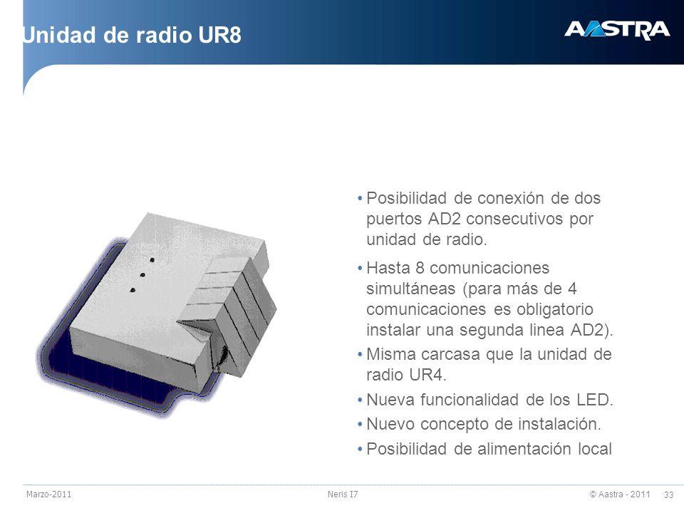 Unidad de radio UR823/03/2017. Posibilidad de conexión de dos puertos AD2 consecutivos por unidad de radio.