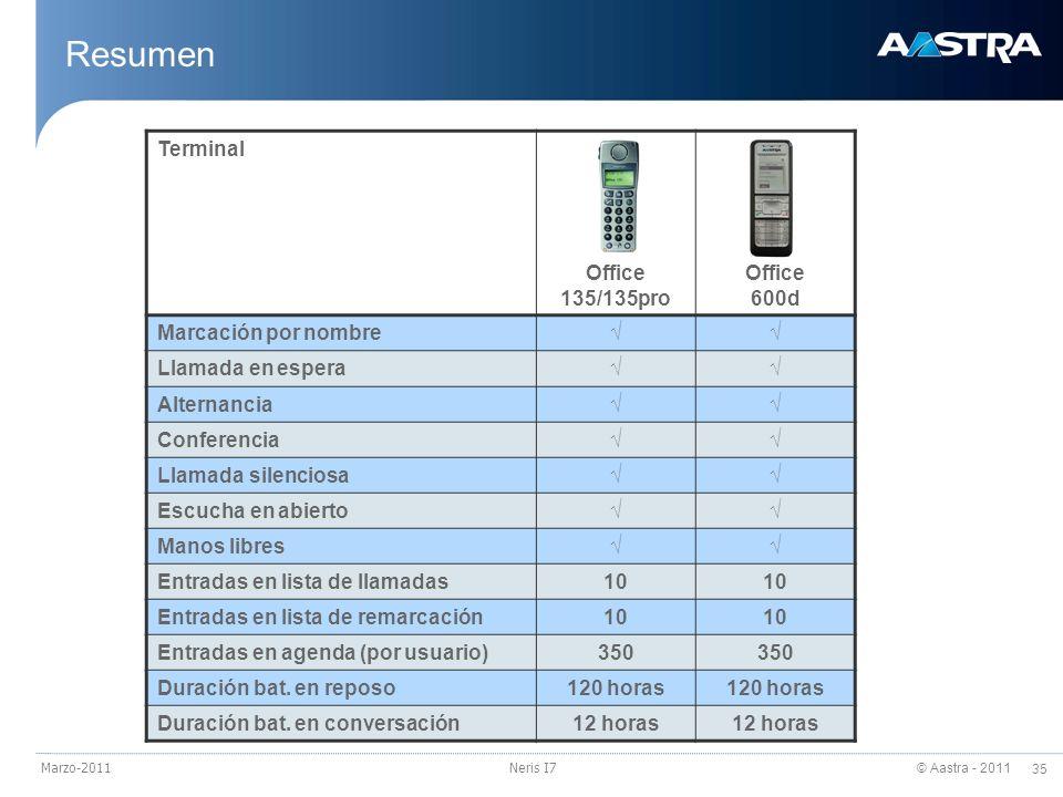 Resumen Terminal Office 135/135pro Office 600d Marcación por nombre √