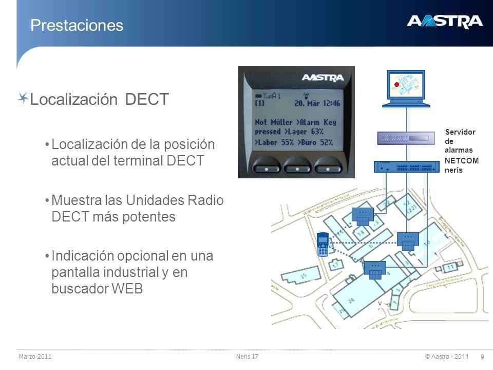 Prestaciones Localización DECT
