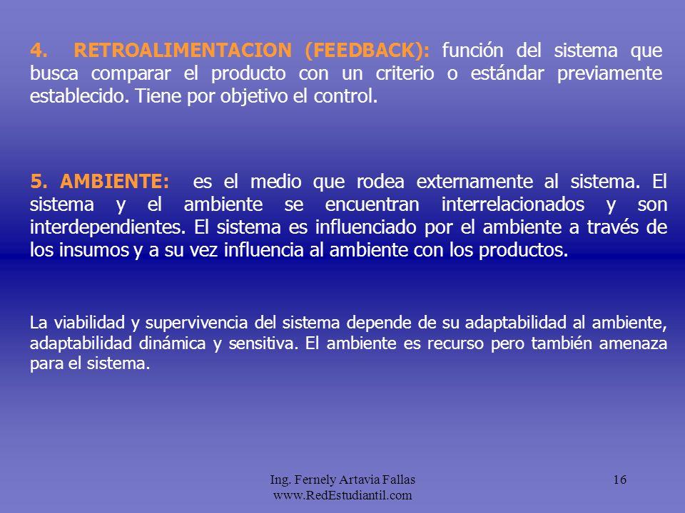 Ing. Fernely Artavia Fallas www.RedEstudiantil.com