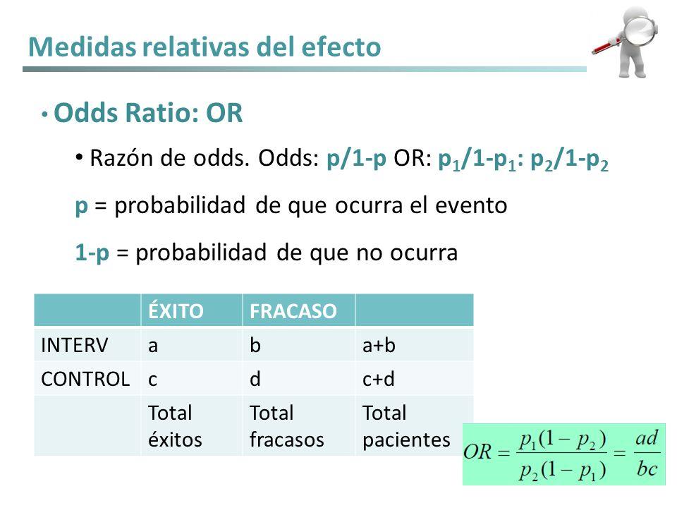 Medidas relativas del efecto