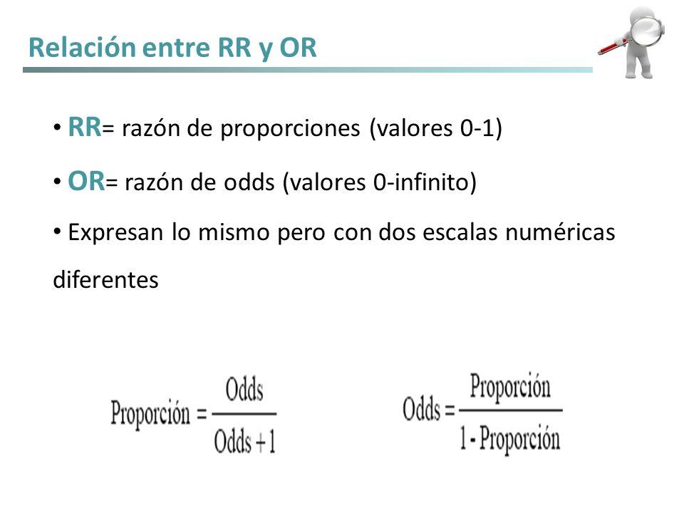 Relación entre RR y OR RR= razón de proporciones (valores 0-1)
