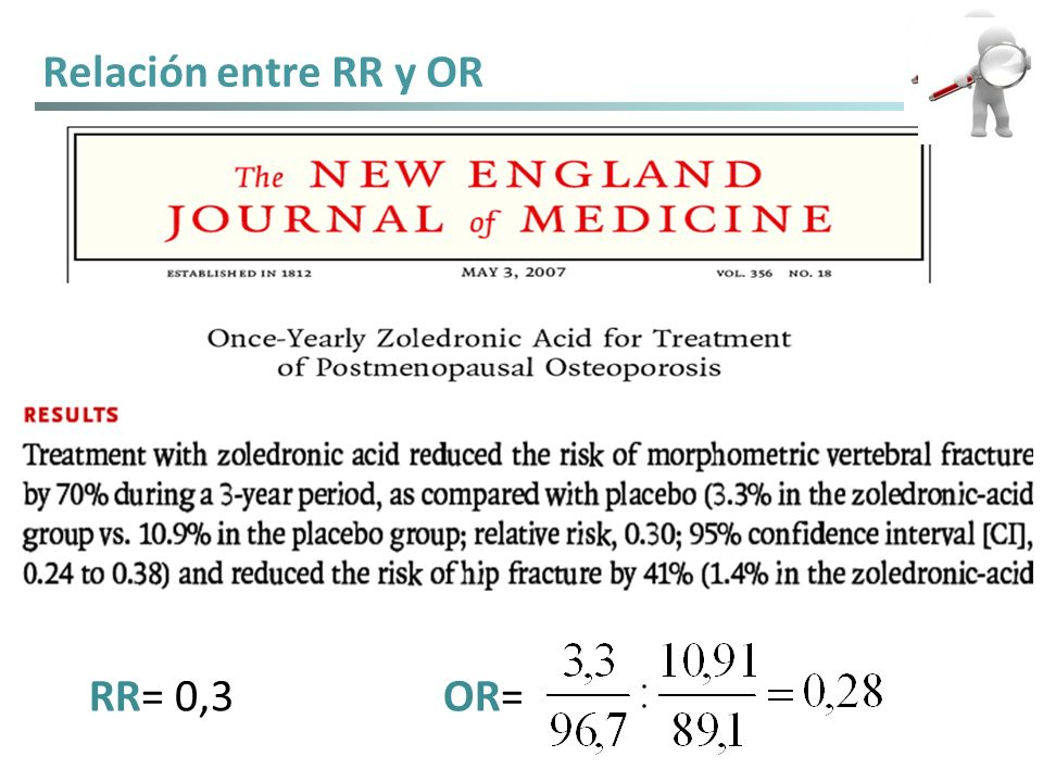 Relación entre RR y OR RR= 0,3 OR=
