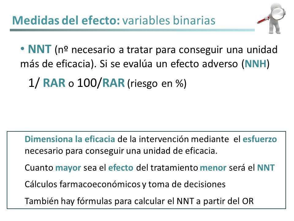 Medidas del efecto: variables binarias