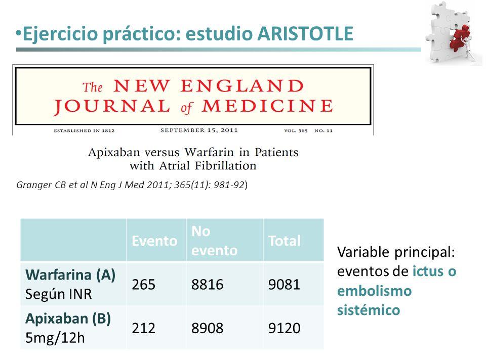Ejercicio práctico: estudio ARISTOTLE