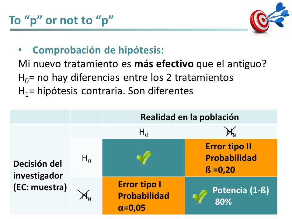 To p or not to p Comprobación de hipótesis: