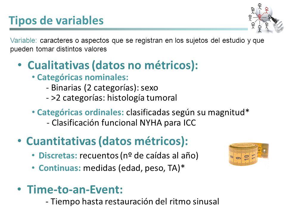 Cualitativas (datos no métricos):
