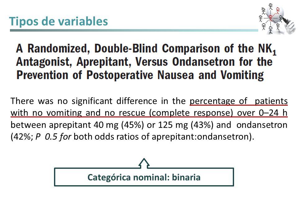 Categórica nominal: binaria