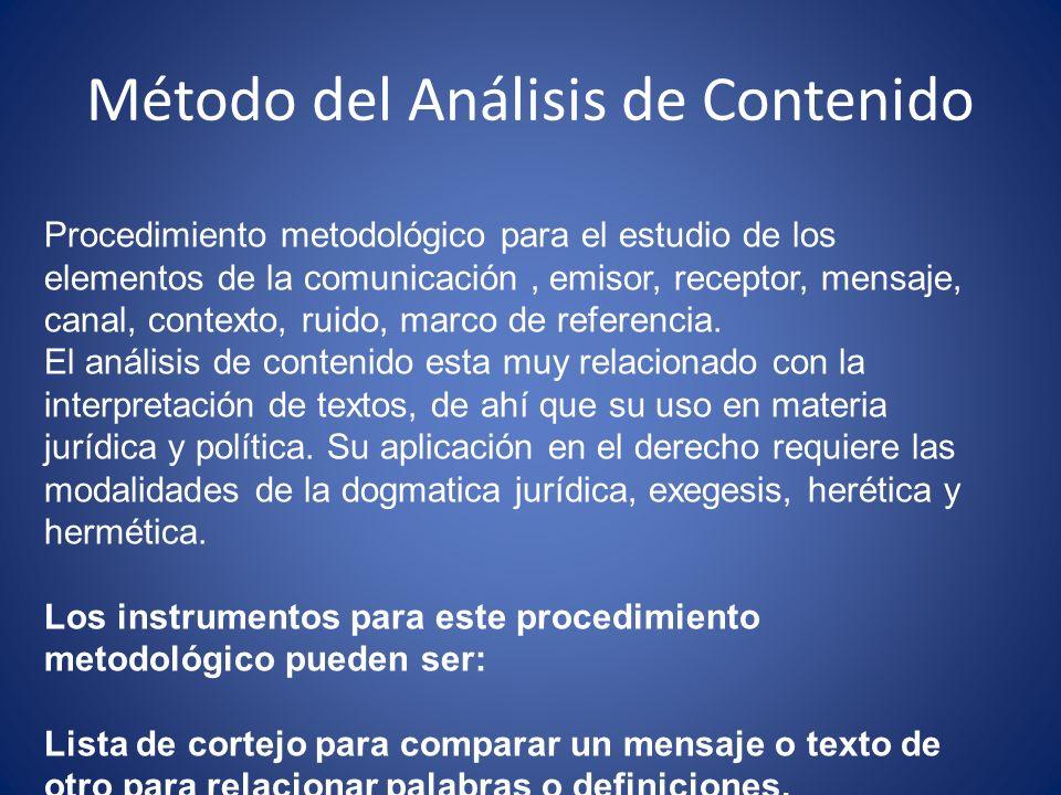 Método del Análisis de Contenido