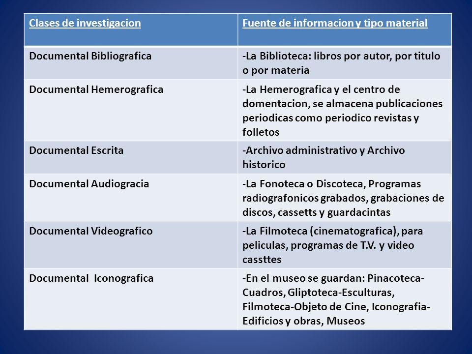 Clases de investigacion