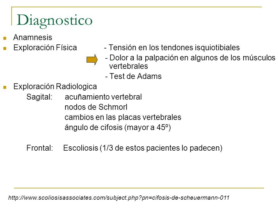 Diagnostico Anamnesis