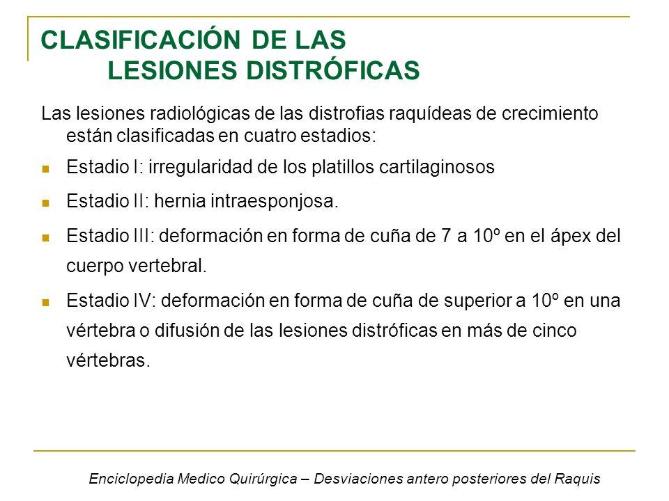 CLASIFICACIÓN DE LAS LESIONES DISTRÓFICAS