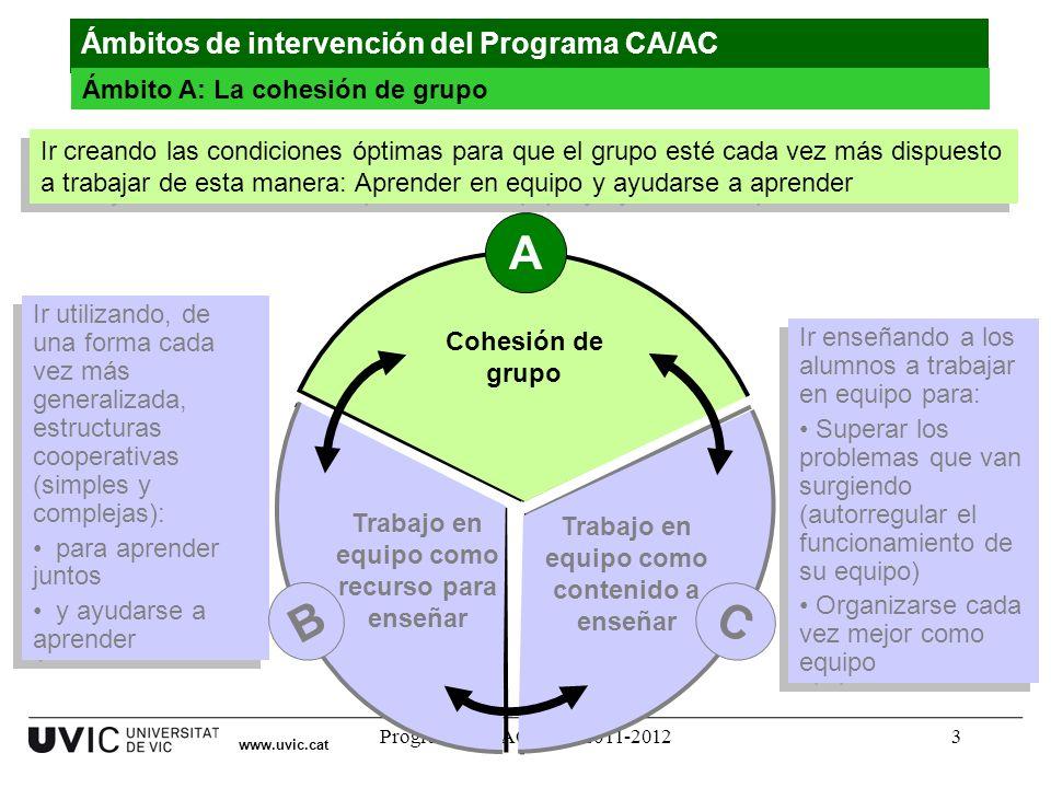 A B C Ámbitos de intervención del Programa CA/AC