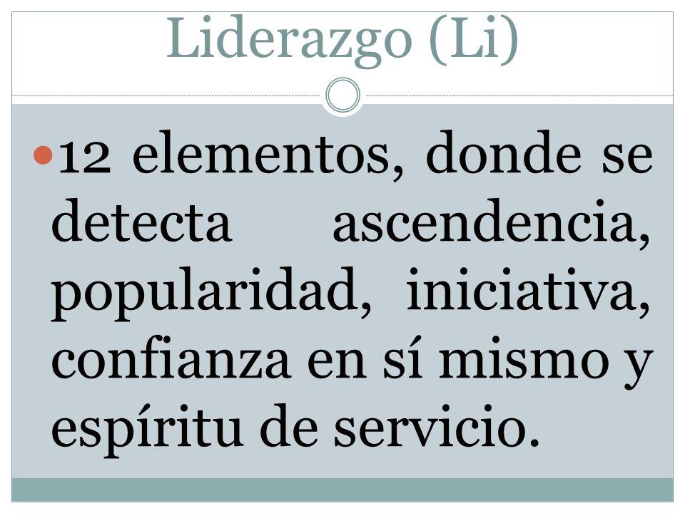 Liderazgo (Li) 12 elementos, donde se detecta ascendencia, popularidad, iniciativa, confianza en sí mismo y espíritu de servicio.