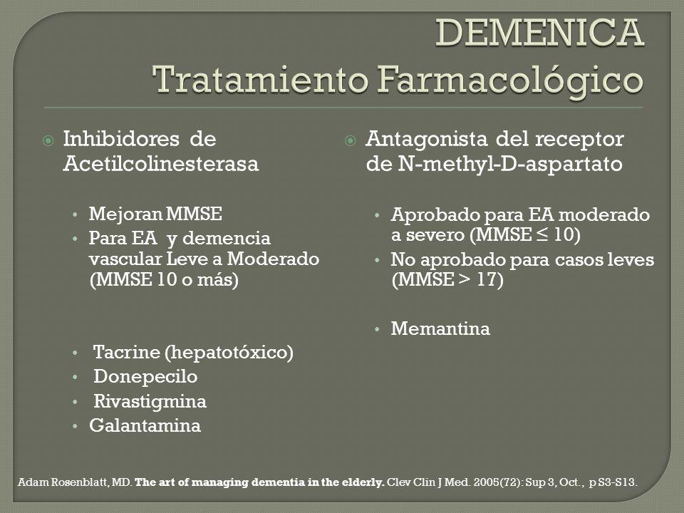 DEMENICA Tratamiento Farmacológico