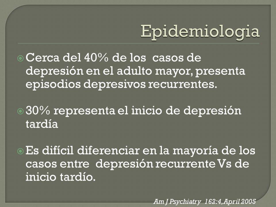 Epidemiologia Cerca del 40% de los casos de depresión en el adulto mayor, presenta episodios depresivos recurrentes.