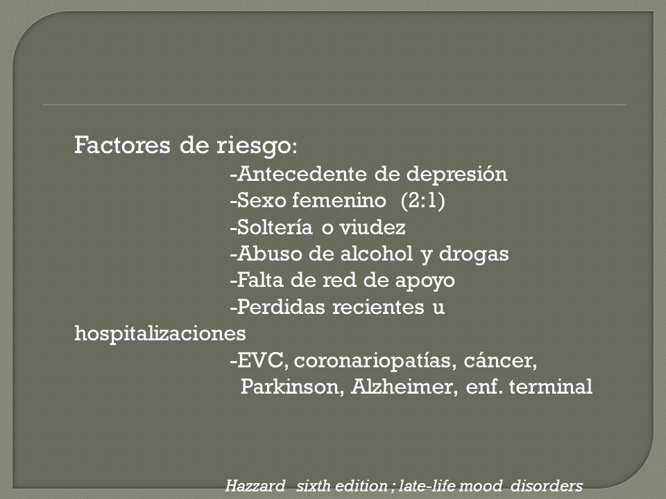 Factores de riesgo: -Antecedente de depresión -Sexo femenino (2:1)