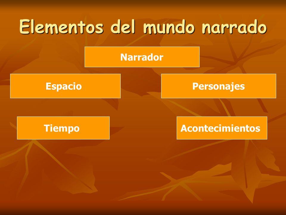 Elementos del mundo narrado