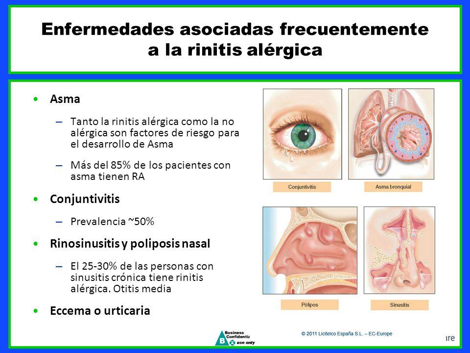 Biodescodificación Dermatitis Sanación