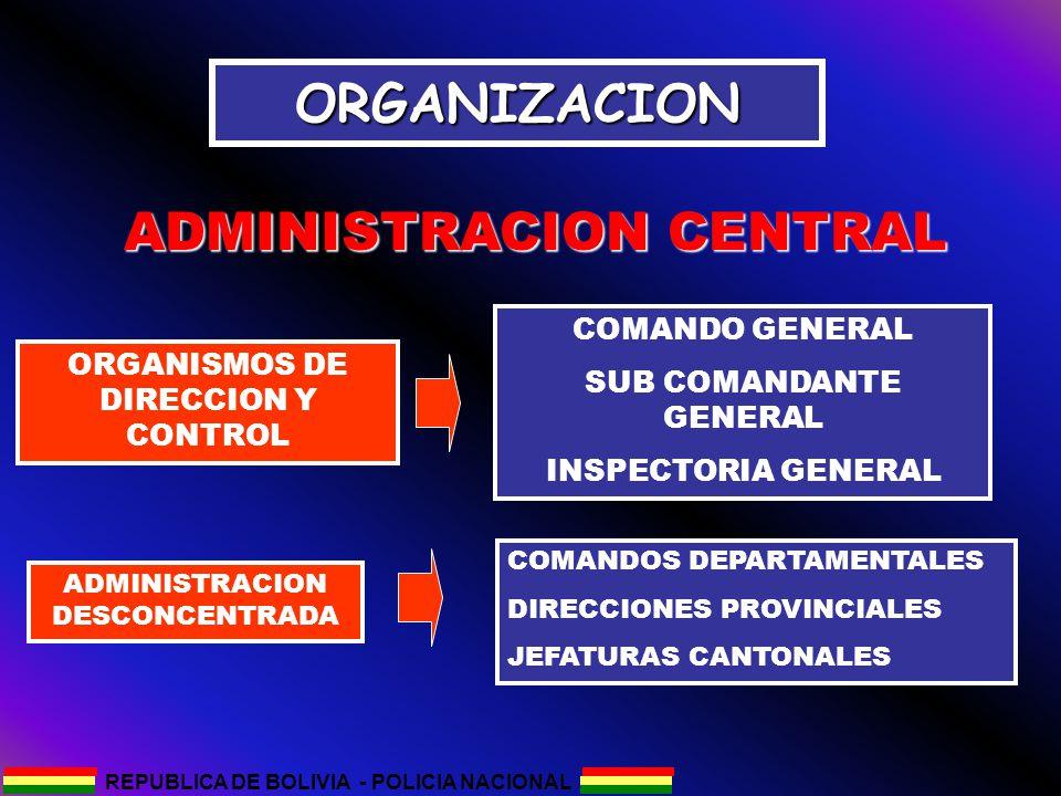 ADMINISTRACION CENTRAL