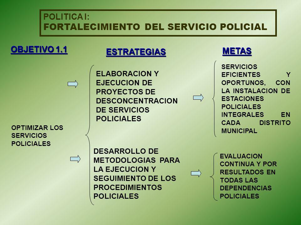 FORTALECIMIENTO DEL SERVICIO POLICIAL