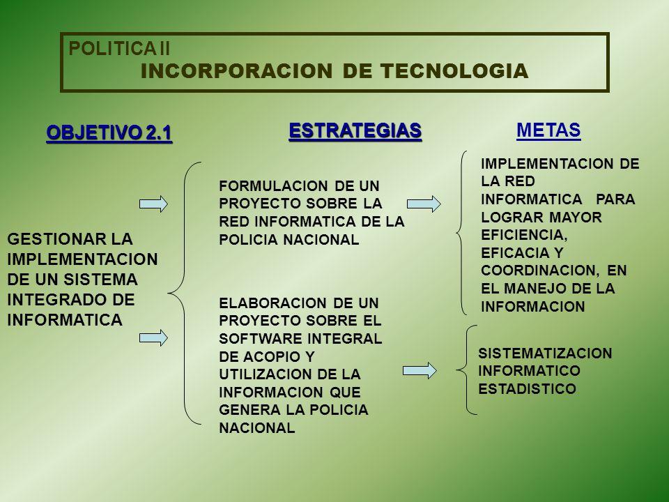 INCORPORACION DE TECNOLOGIA