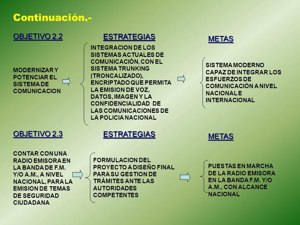 Continuación.- OBJETIVO 2.2 ESTRATEGIAS METAS OBJETIVO 2.3 ESTRATEGIAS