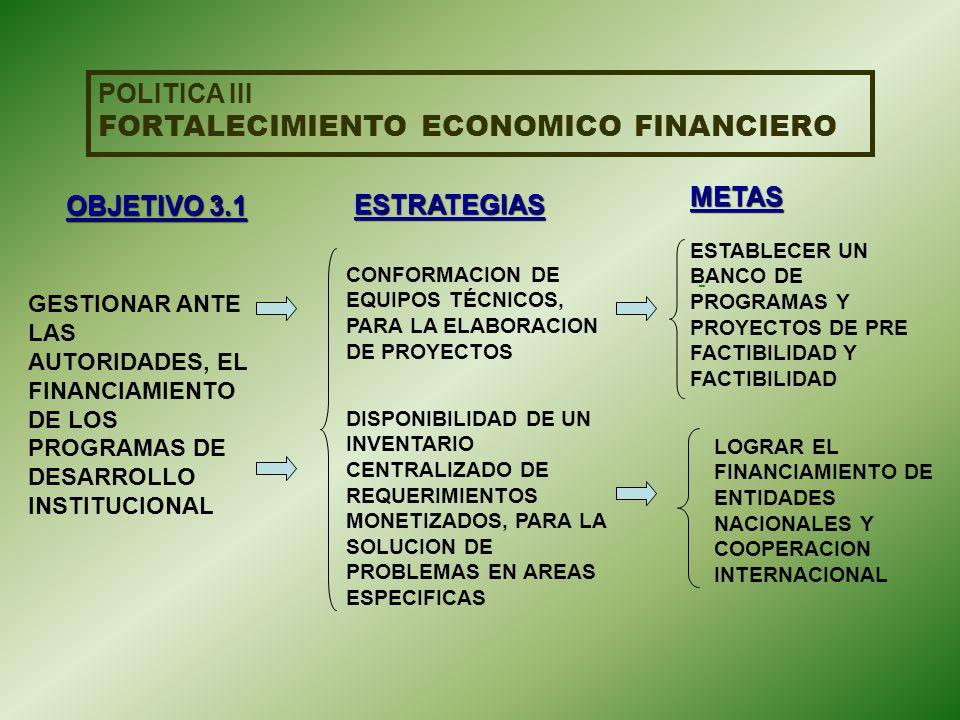 FORTALECIMIENTO ECONOMICO FINANCIERO