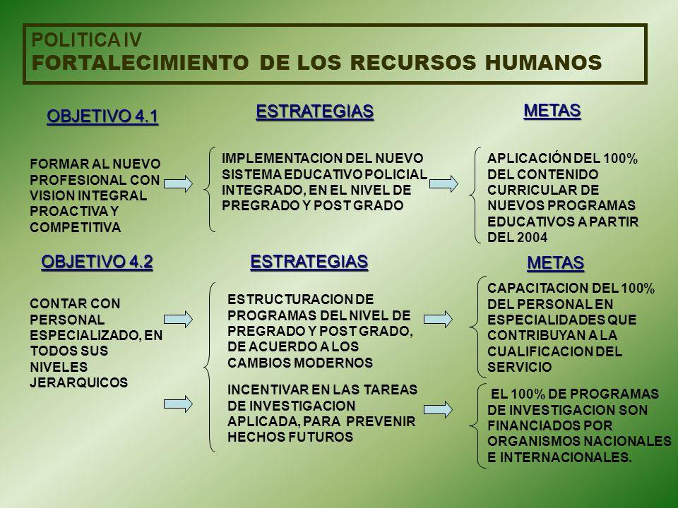 FORTALECIMIENTO DE LOS RECURSOS HUMANOS