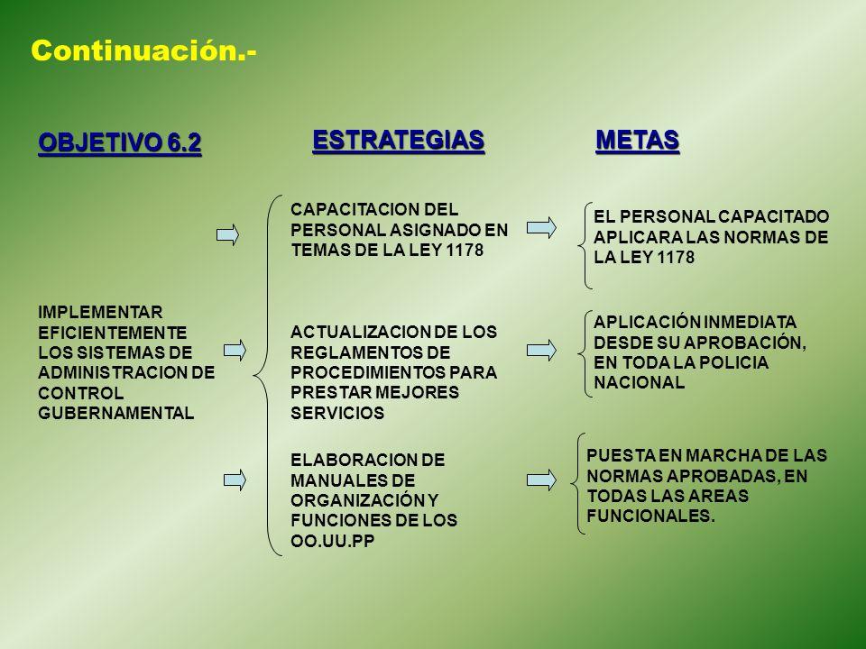 Continuación.- OBJETIVO 6.2 ESTRATEGIAS METAS