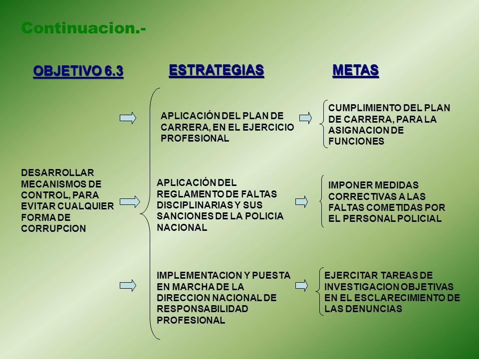Continuacion.- OBJETIVO 6.3 ESTRATEGIAS METAS