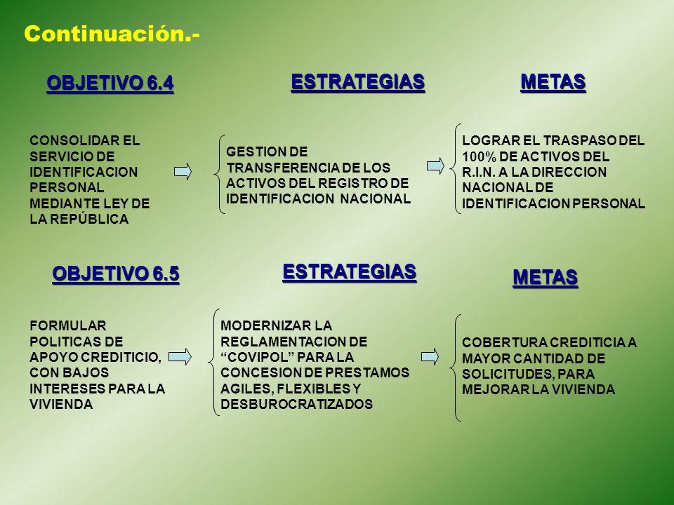 Continuación.- OBJETIVO 6.4 ESTRATEGIAS METAS OBJETIVO 6.5 ESTRATEGIAS