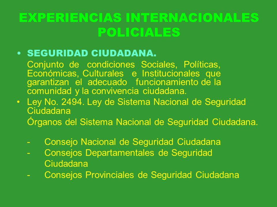 EXPERIENCIAS INTERNACIONALES POLICIALES
