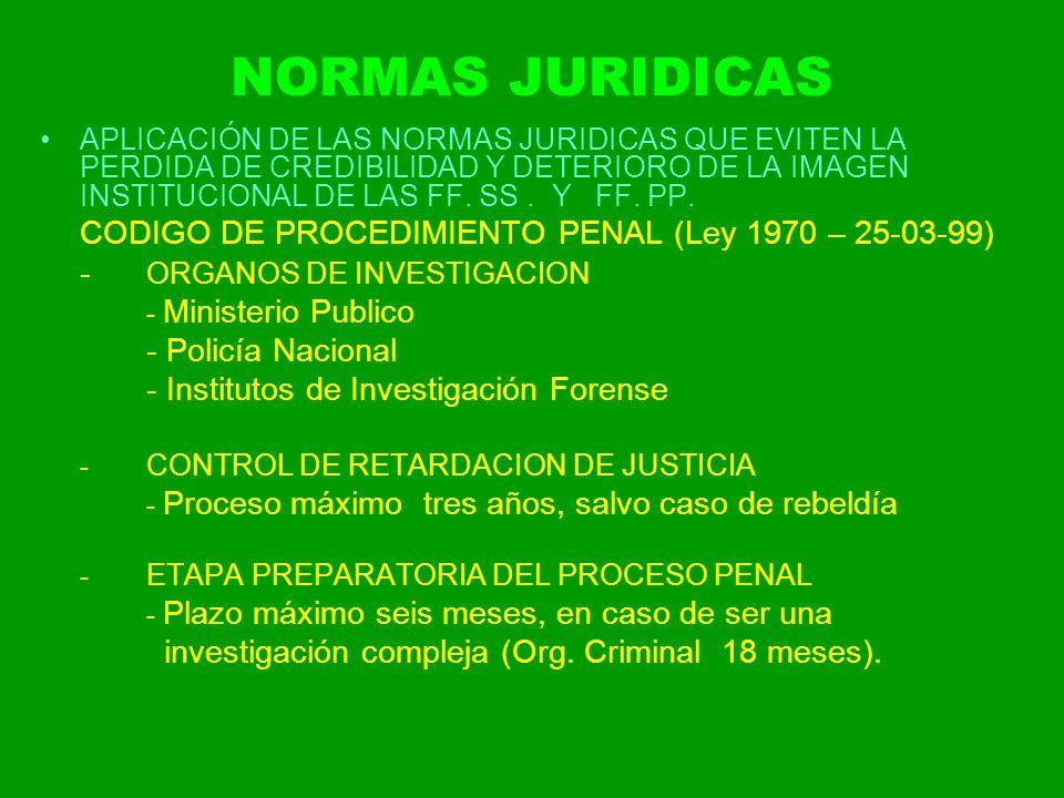 NORMAS JURIDICAS - ORGANOS DE INVESTIGACION - Policía Nacional