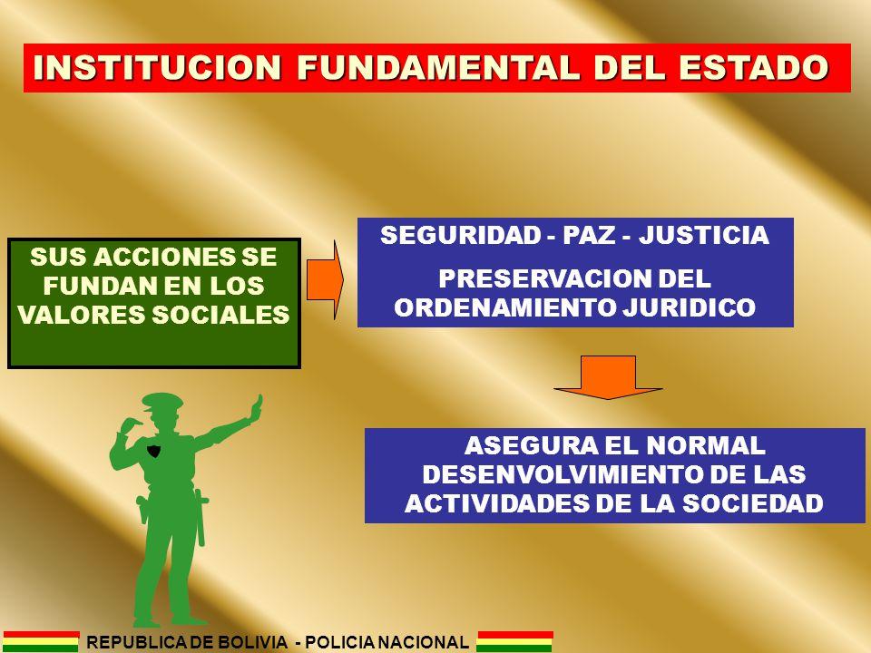 REPUBLICA DE BOLIVIA - POLICIA NACIONAL