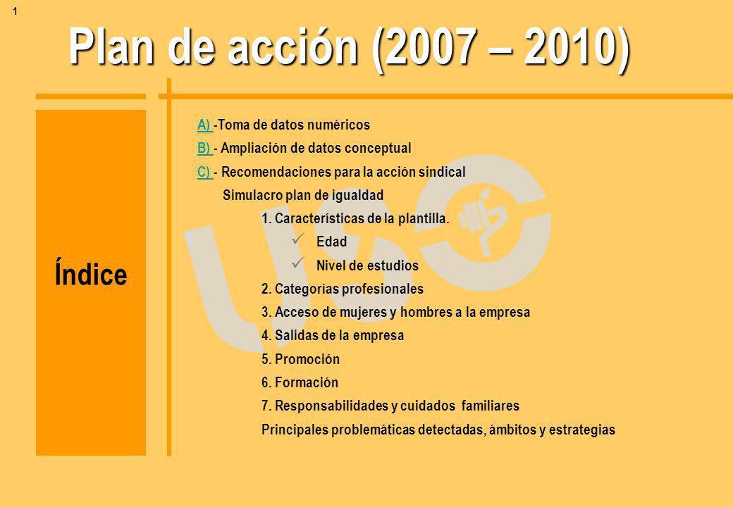 Plan de acción (2007 – 2010) Índice A) -Toma de datos numéricos