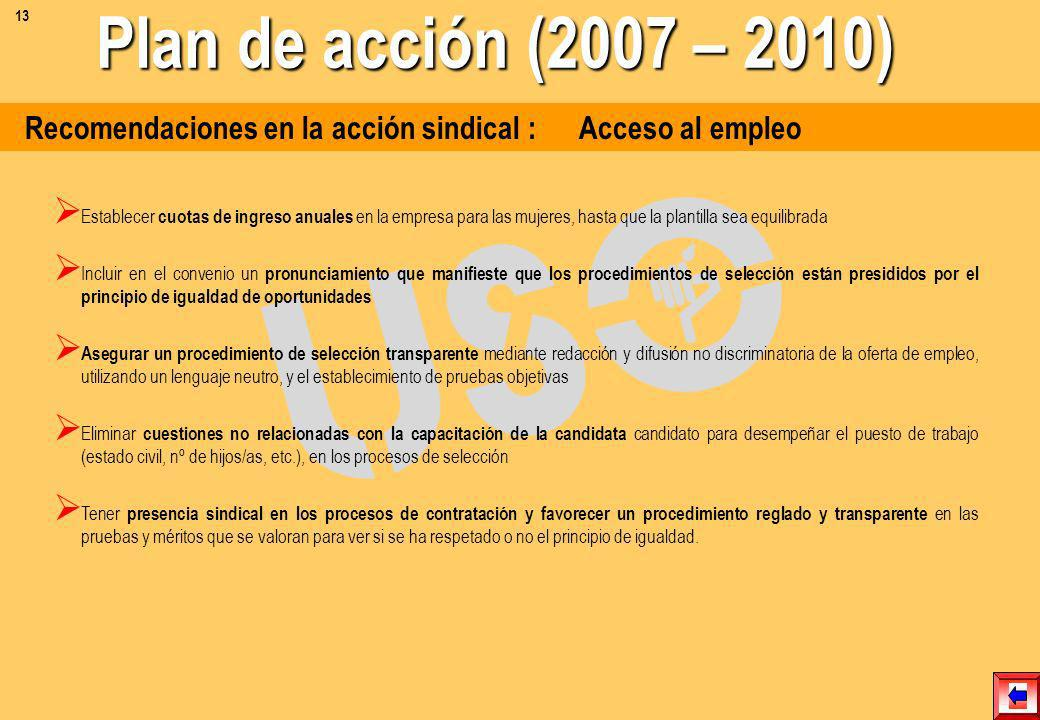 13 Plan de acción (2007 – 2010) Recomendaciones en la acción sindical : Acceso al empleo.