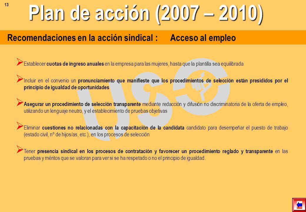 13Plan de acción (2007 – 2010) Recomendaciones en la acción sindical : Acceso al empleo.