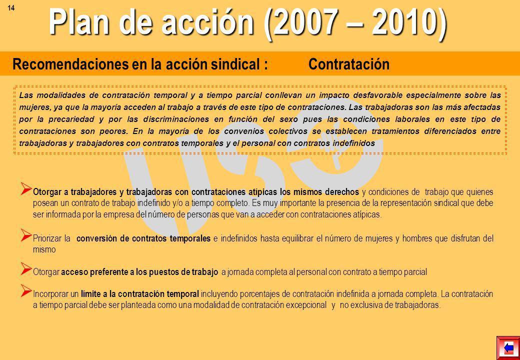 14Plan de acción (2007 – 2010) Recomendaciones en la acción sindical : Contratación.