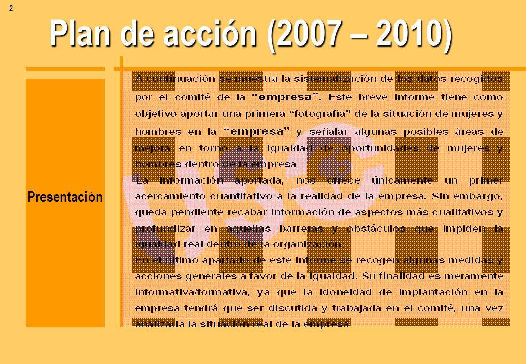 2 Plan de acción (2007 – 2010) Presentación