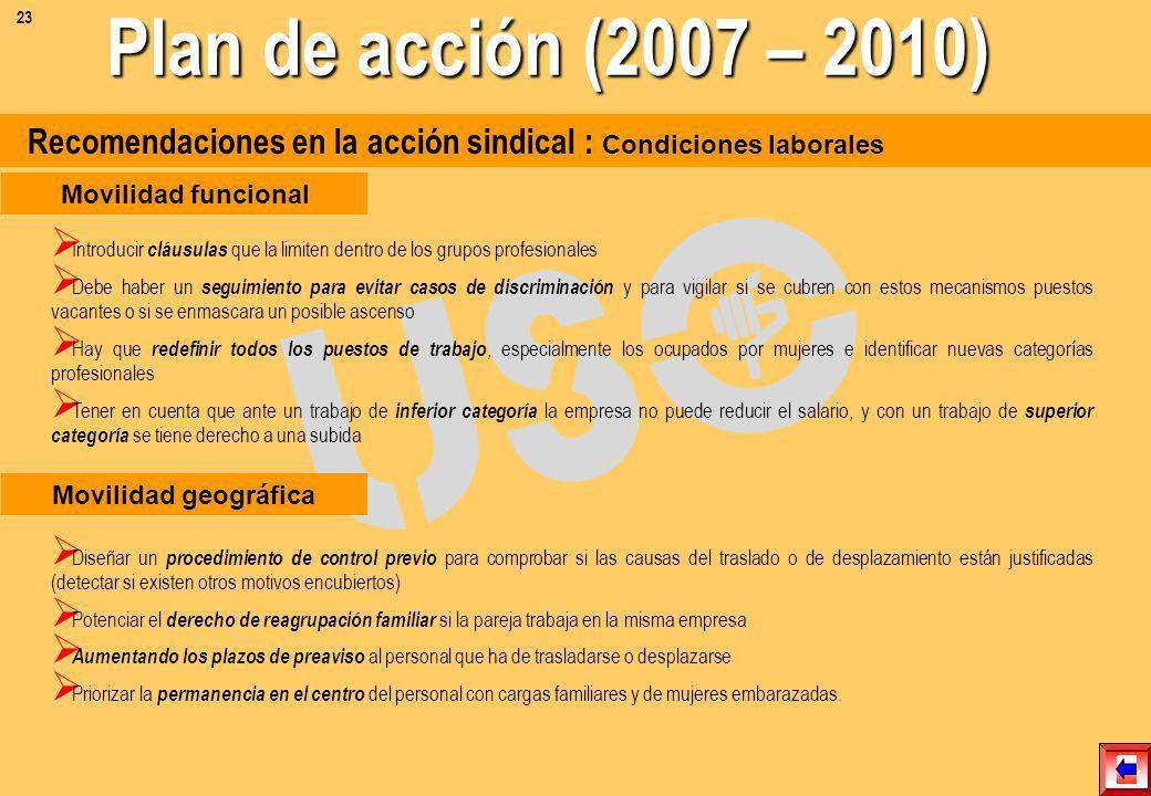 23 Plan de acción (2007 – 2010) Recomendaciones en la acción sindical : Condiciones laborales. Movilidad funcional.