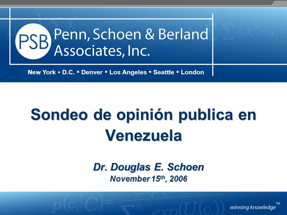 Sondeo de opinión publica en Venezuela