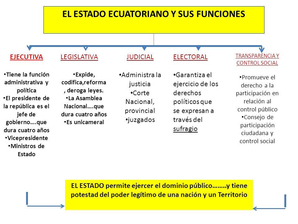 EL ESTADO ECUATORIANO Y SUS FUNCIONES