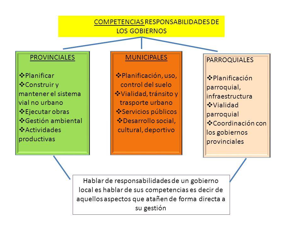 COMPETENCIAS RESPONSABILIDADES DE LOS GOBIERNOS