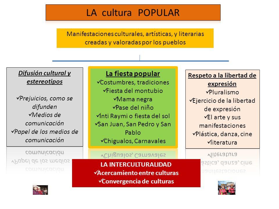 LA cultura POPULAR La fiesta popular