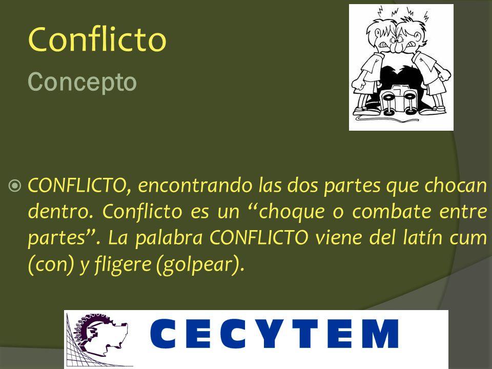 ConflictoConcepto.