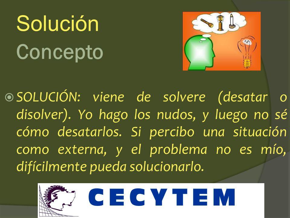 Solución Concepto.